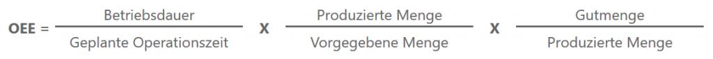 OEE = Verfügbarkeit x Leistung x Qualität