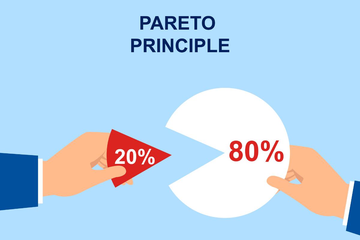 So nutzen Sie das Pareto-Prinzip im Lean Manufacturing