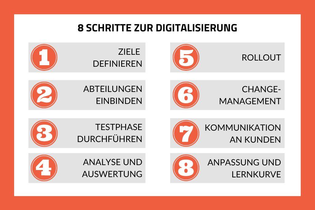 8 zentrale Schritte zur Digitalisierung in Unternehmen.